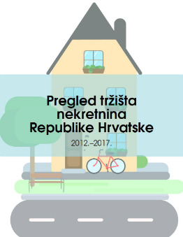 An Overview of the Real Estate Market in the Republic of Croatia
