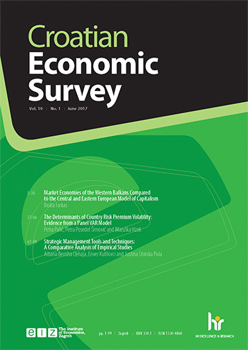 Croatian Economic Survey